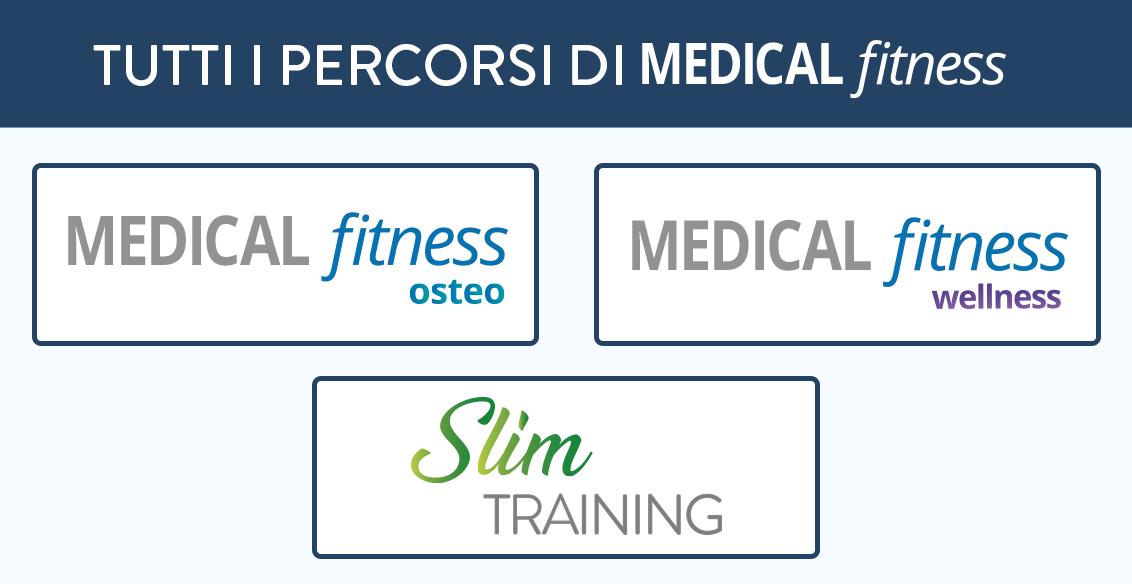 Percorsi Medical Fitness